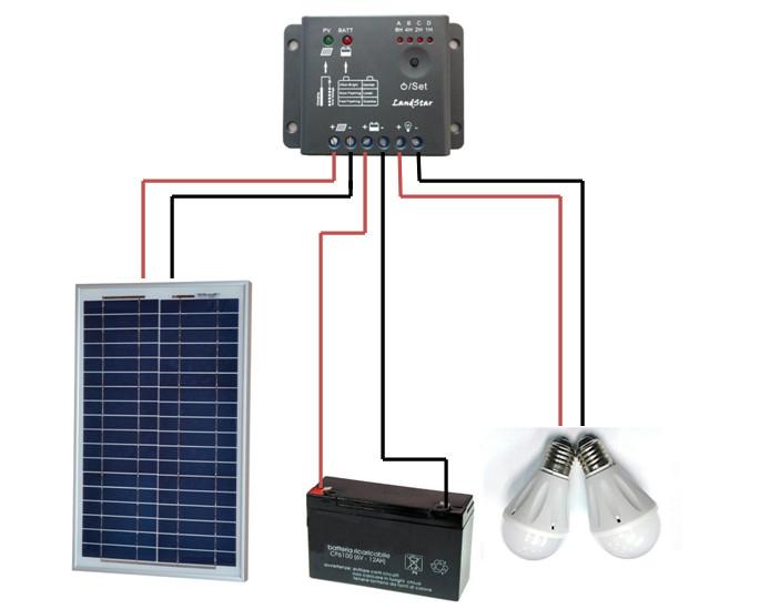 Kit solare illuminazione esterna faro led da esterno con pannello