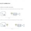 apertura con smartphone esempi di installazione
